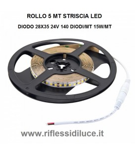 Striscia led IP20 con led 28X35 uso interno 24V 15W al metro